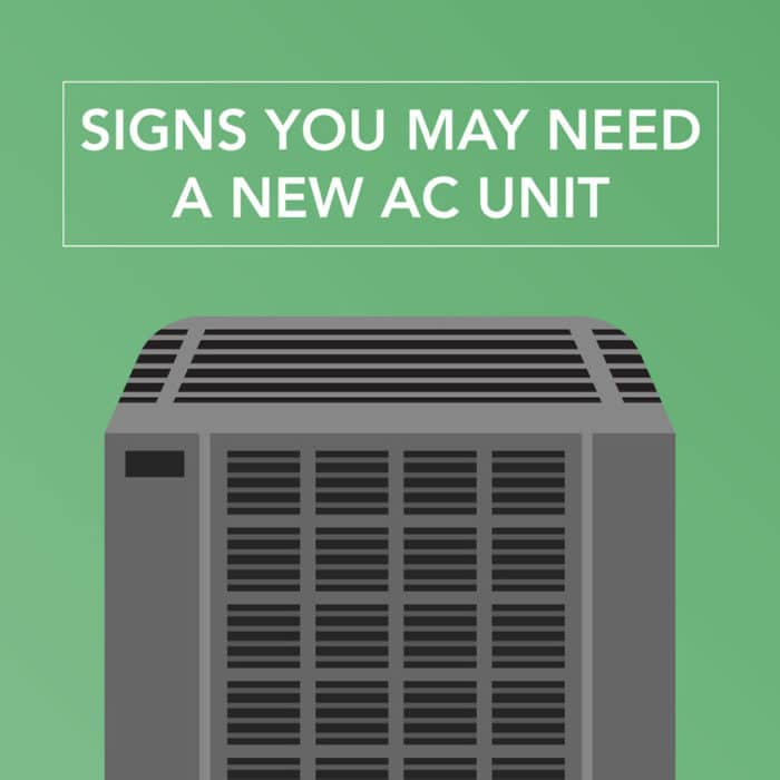 sign you may need a new ac unit